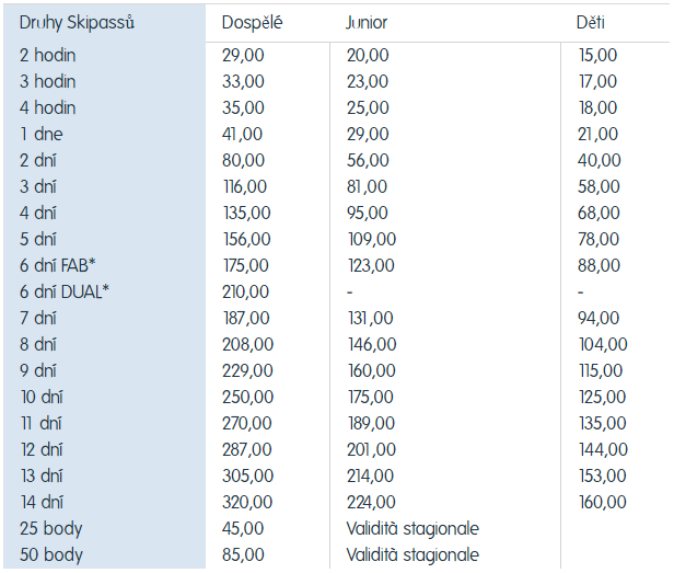 Ceník skipasů - vedlejší sezóna Paganella ski